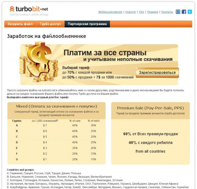 TurboBit заработок на файлообменниках